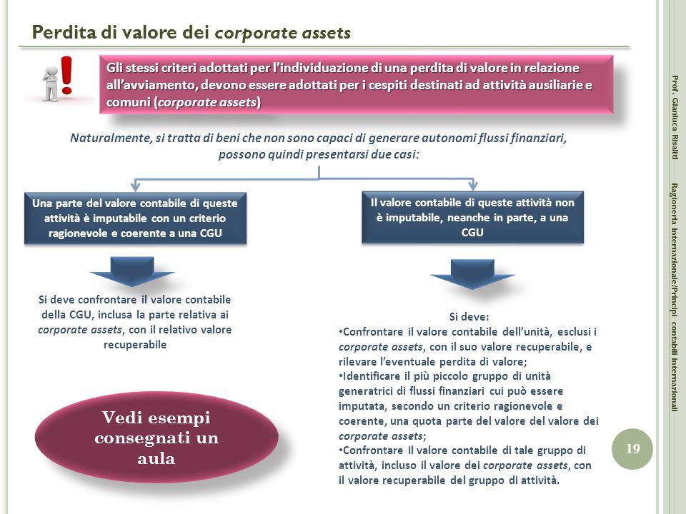 Perdita di valore dei corporate assets Prof. Gianluca Risaliti 19 Ragioneria Internazionale/Principi contabili internazionali Gli stessi criteri adott