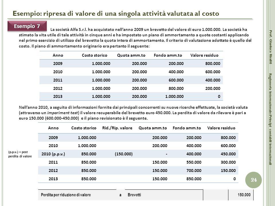 Esempio: ripresa di valore di una singola attività valutata al costo Prof. Gianluca Risaliti 24 Ragioneria Internazionale/Principi contabili internazi