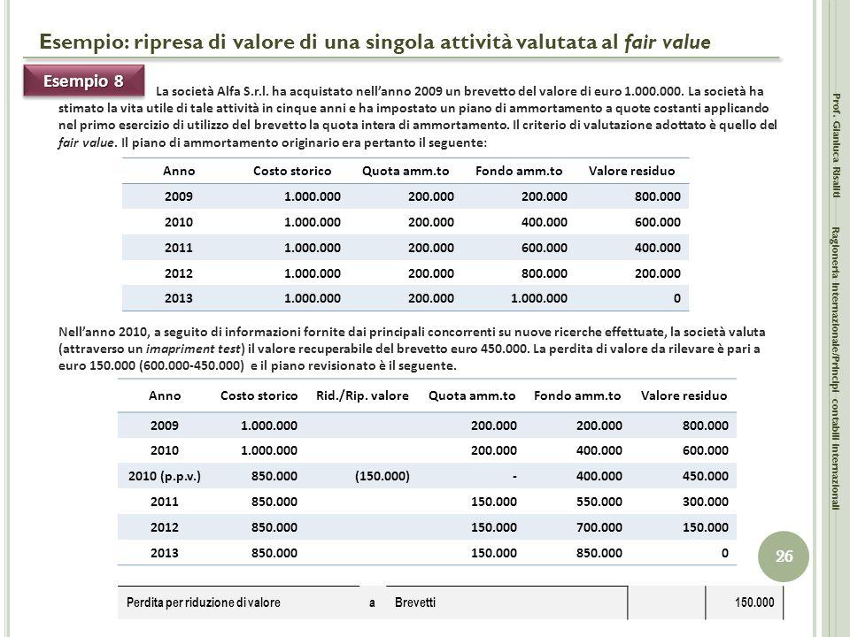 Esempio: ripresa di valore di una singola attività valutata al fair value Prof. Gianluca Risaliti 26 Ragioneria Internazionale/Principi contabili inte