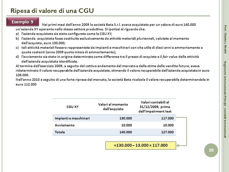Ripesa di valore di una CGU Prof. Gianluca Risaliti 28 Ragioneria Internazionale/Principi contabili internazionali Esempio 9 Nei primi mesi dell'anno