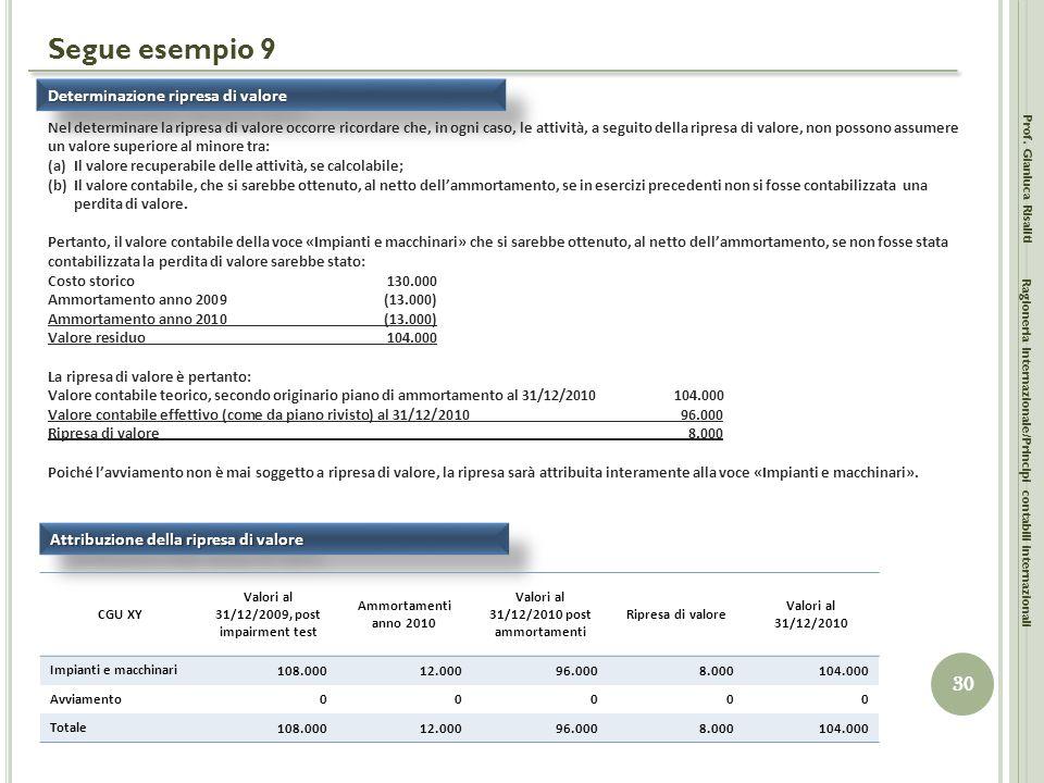 Segue esempio 9 Prof. Gianluca Risaliti 30 Ragioneria Internazionale/Principi contabili internazionali Determinazione ripresa di valore Nel determinar