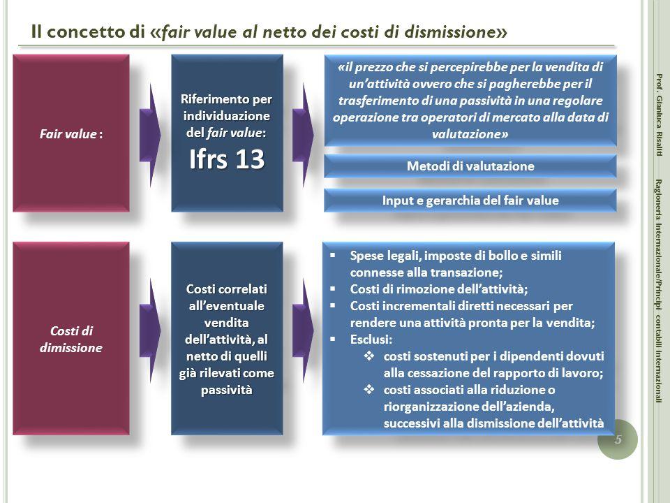 Il concetto di «fair value al netto dei costi di dismissione» Prof. Gianluca Risaliti 5 Ragioneria Internazionale/Principi contabili internazionali Fa