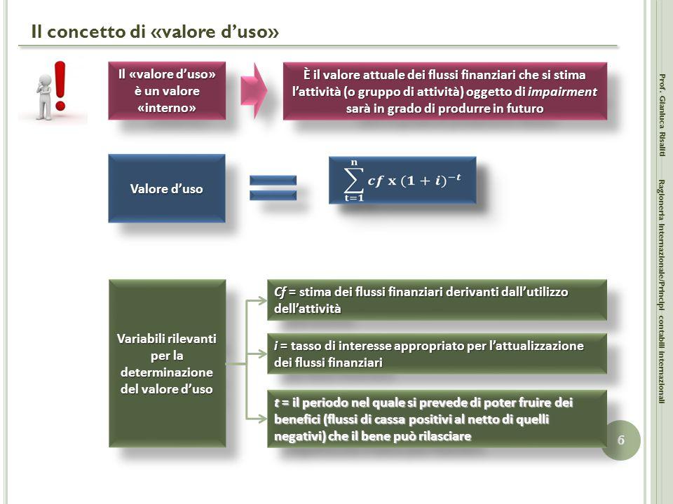 Il concetto di «valore d'uso» Prof. Gianluca Risaliti 6 Ragioneria Internazionale/Principi contabili internazionali Il «valore d'uso» è un valore «int