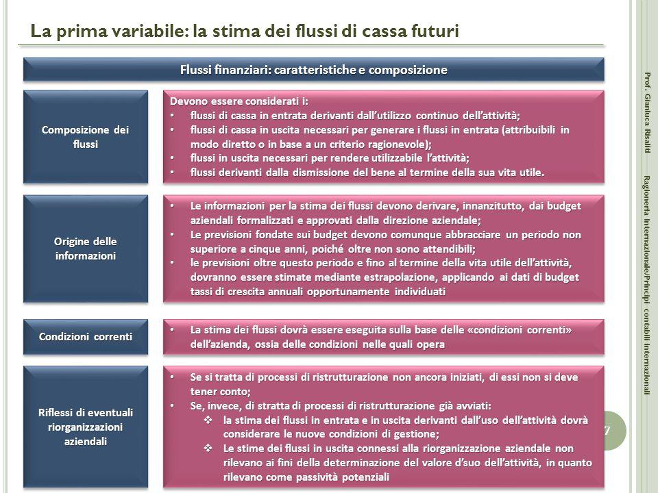 La prima variabile: la stima dei flussi di cassa futuri Prof. Gianluca Risaliti 7 Ragioneria Internazionale/Principi contabili internazionali Flussi f