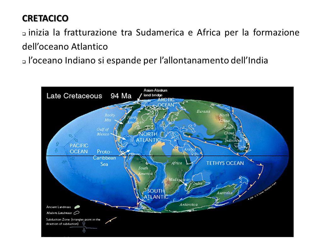 CRETACICO  inizia la fratturazione tra Sudamerica e Africa per la formazione dell'oceano Atlantico  l'oceano Indiano si espande per l'allontanamento