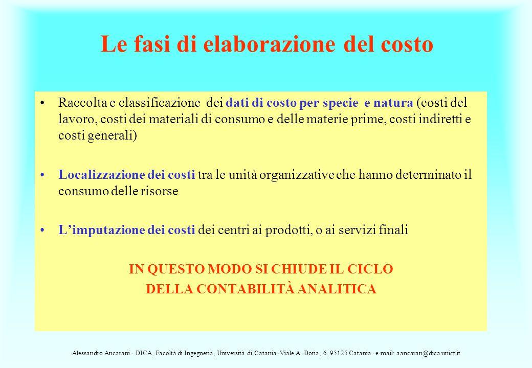 Alessandro Ancarani - DICA, Facoltà di Ingegneria, Università di Catania -Viale A.