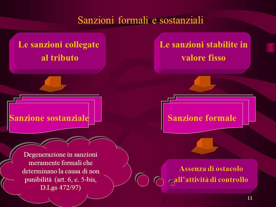 11 Sanzioni formali e sostanziali Le sanzioni collegate al tributo Le sanzioni stabilite in valore fisso Sanzione sostanzialeSanzione formale Assenza