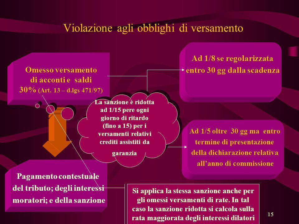 15 Violazione agli obblighi di versamento Omesso versamento di acconti e saldi 30% (Art. 13 – d.lgs 471/97) Pagamento contestuale del tributo; degli i