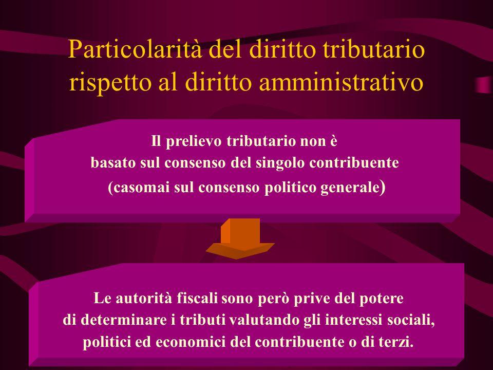 2 Particolarità del diritto tributario rispetto al diritto amministrativo Le autorità fiscali sono però prive del potere di determinare i tributi valu