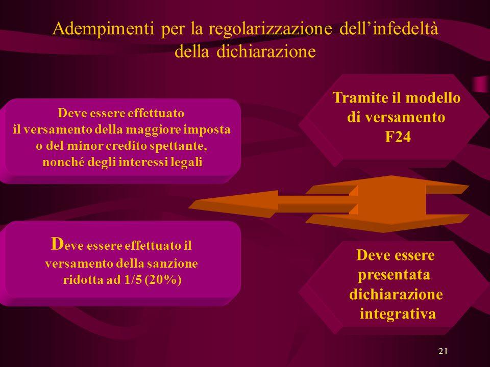 21 Adempimenti per la regolarizzazione dell'infedeltà della dichiarazione Deve essere effettuato il versamento della maggiore imposta o del minor cred