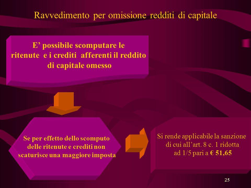 25 Ravvedimento per omissione redditi di capitale E' possibile scomputare le ritenute e i crediti afferenti il reddito di capitale omesso Se per effet
