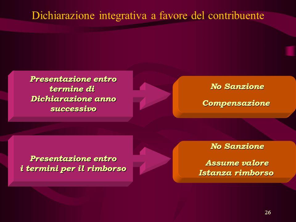 26 Dichiarazione integrativa a favore del contribuente Presentazione entro termine di Dichiarazione anno successivo No Sanzione Compensazione Presenta