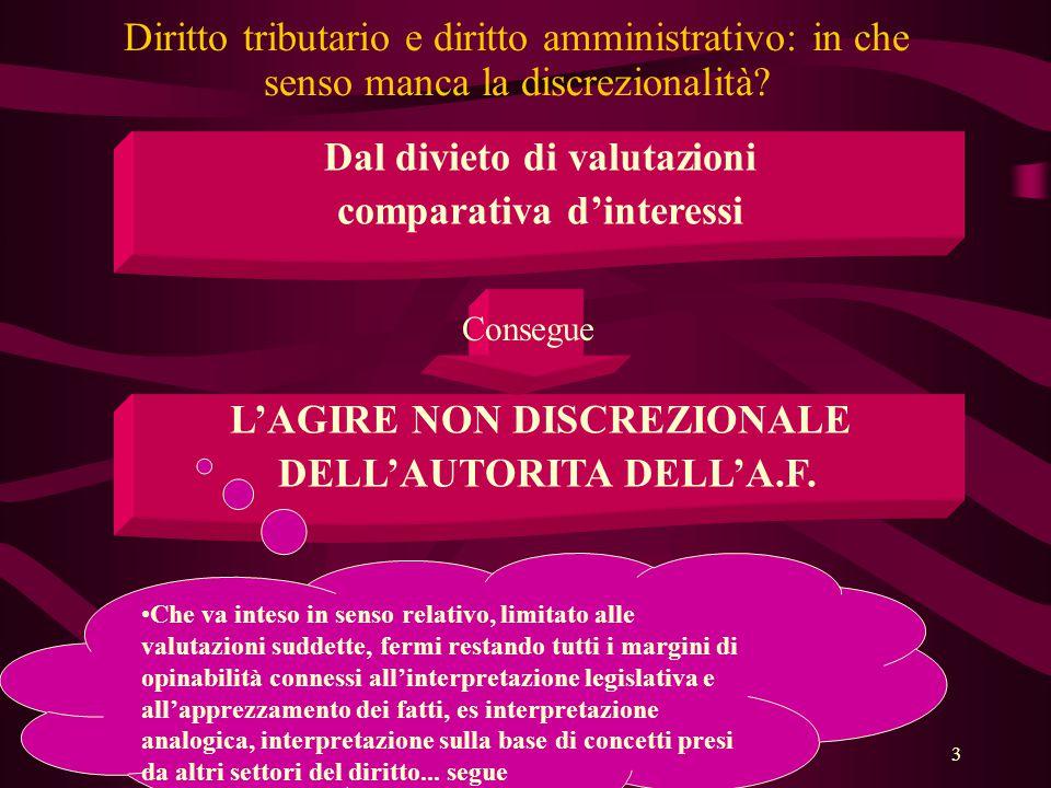 54 La motivazione dell'atto di contestazione ex articolo 16 del d.lgs.