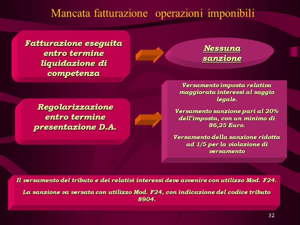 32 Mancata fatturazione operazioni imponibili Fatturazione eseguita entro termine liquidazione di competenza Nessuna sanzione Regolarizzazione entro t