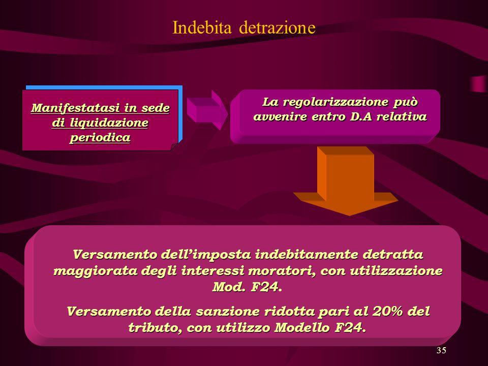 35 Indebita detrazione Manifestatasi in sede di liquidazione periodica La regolarizzazione può avvenire entro D.A relativa Versamento dell'imposta ind
