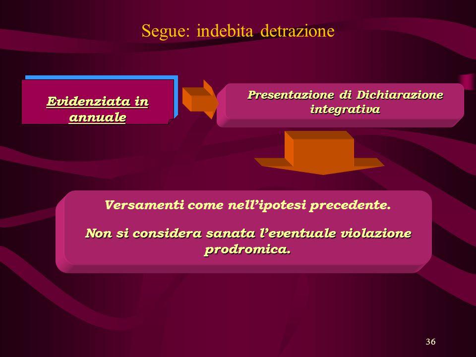 36 Segue: indebita detrazione Evidenziata in annuale Presentazione di Dichiarazione integrativa Versamenti come nell'ipotesi precedente. Non si consid