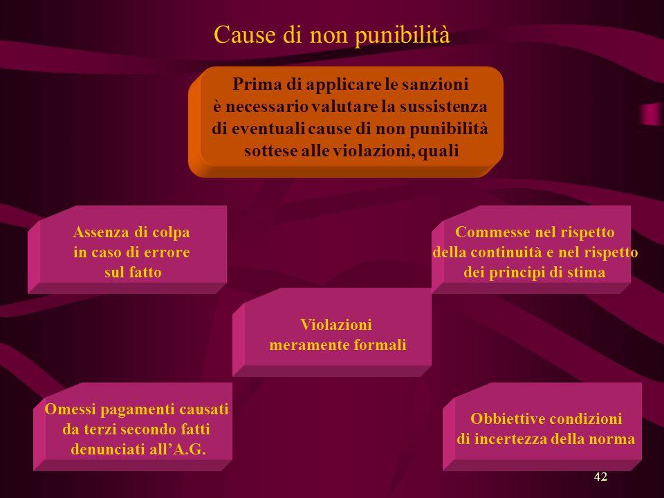 42 Cause di non punibilità Prima di applicare le sanzioni è necessario valutare la sussistenza di eventuali cause di non punibilità sottese alle viola