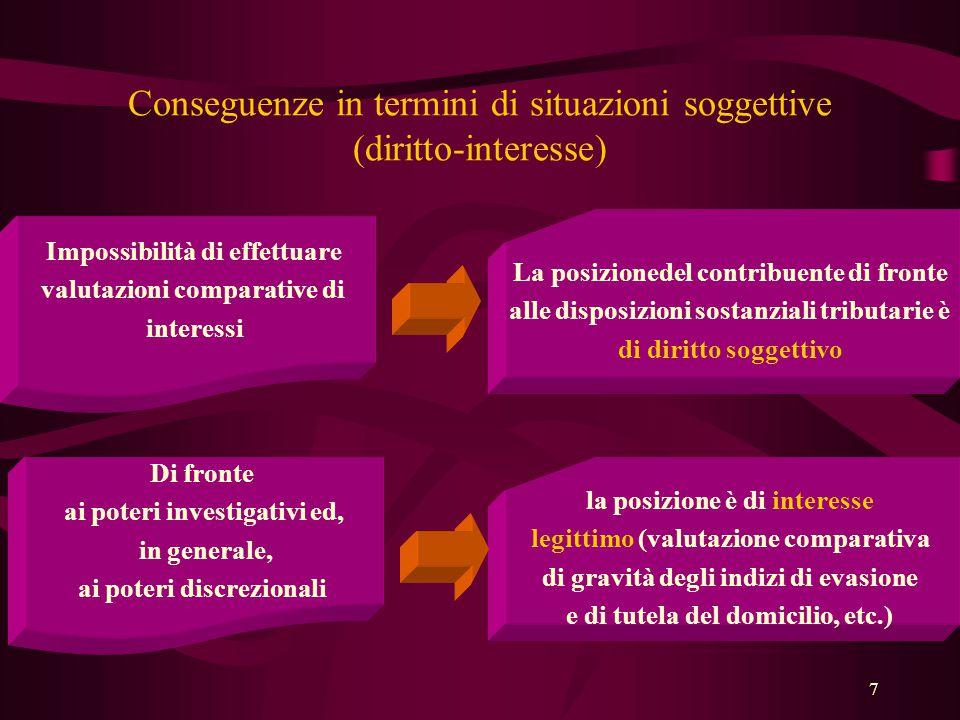 7 Conseguenze in termini di situazioni soggettive (diritto-interesse) Impossibilità di effettuare valutazioni comparative di interessi La posizionedel
