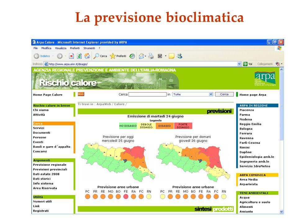 La previsione bioclimatica