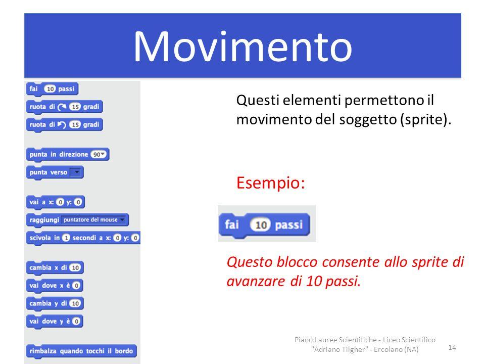 Movimento Questi elementi permettono il movimento del soggetto (sprite).
