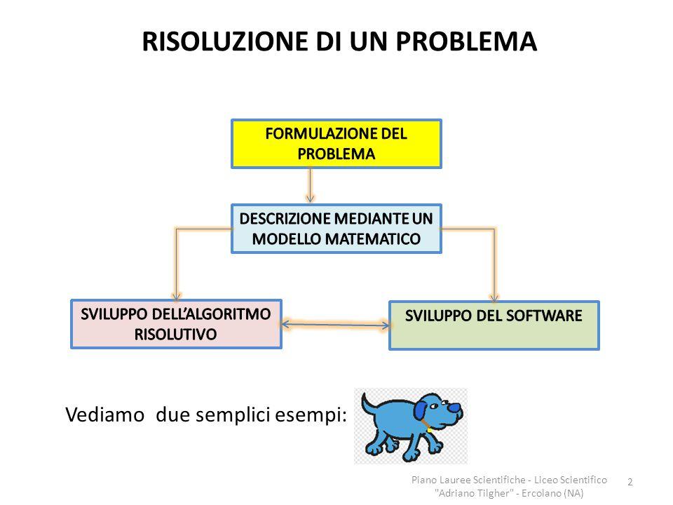 RISOLUZIONE DI UN PROBLEMA Vediamo due semplici esempi: Piano Lauree Scientifiche - Liceo Scientifico Adriano Tilgher - Ercolano (NA) 2