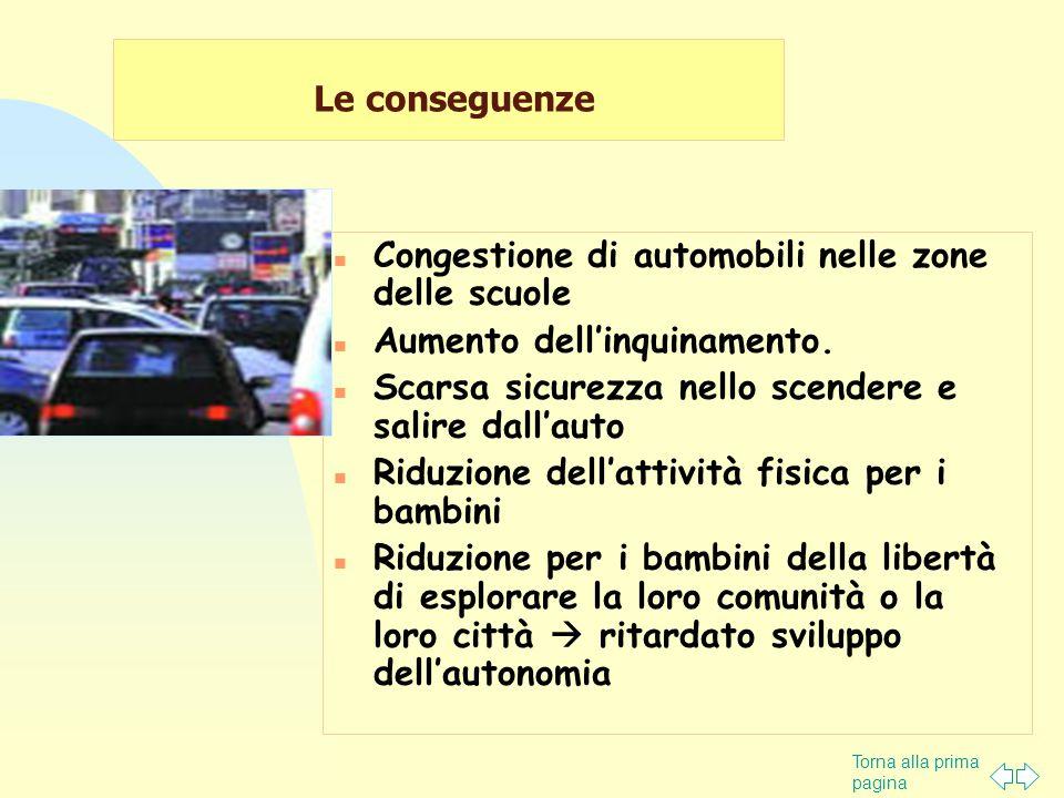 Torna alla prima pagina Le conseguenze Congestione di automobili nelle zone delle scuole Aumento dell'inquinamento.