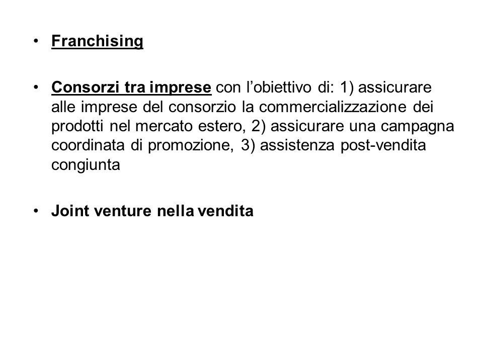 Franchising Consorzi tra imprese con l'obiettivo di: 1) assicurare alle imprese del consorzio la commercializzazione dei prodotti nel mercato estero, 2) assicurare una campagna coordinata di promozione, 3) assistenza post-vendita congiunta Joint venture nella vendita