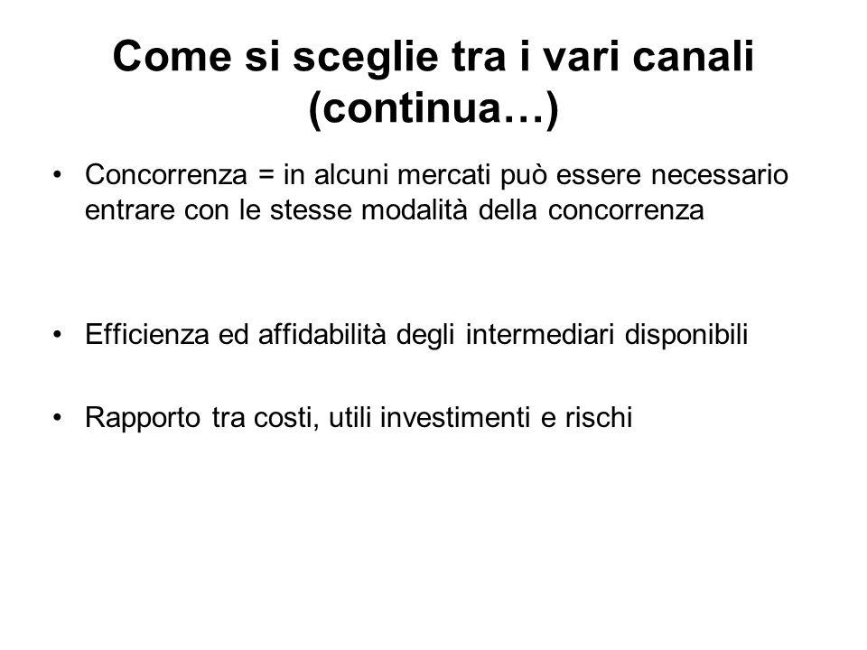 Concorrenza = in alcuni mercati può essere necessario entrare con le stesse modalità della concorrenza Efficienza ed affidabilità degli intermediari disponibili Rapporto tra costi, utili investimenti e rischi Come si sceglie tra i vari canali (continua…)