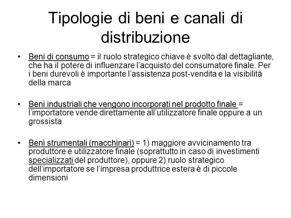 Tipologie di beni e canali di distribuzione Beni di consumoBeni di consumo = il ruolo strategico chiave è svolto dal dettagliante, che ha il potere di influenzare l'acquisto del consumatore finale.