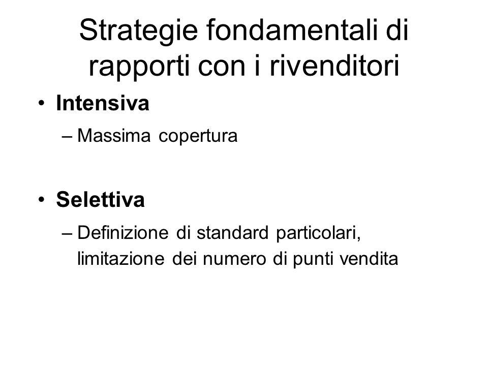 Strategie fondamentali di rapporti con i rivenditori Intensiva –Massima copertura Selettiva –Definizione di standard particolari, limitazione dei numero di punti vendita