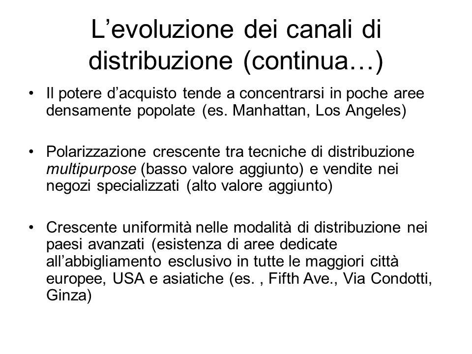 Il potere d'acquisto tende a concentrarsi in poche aree densamente popolate (es.