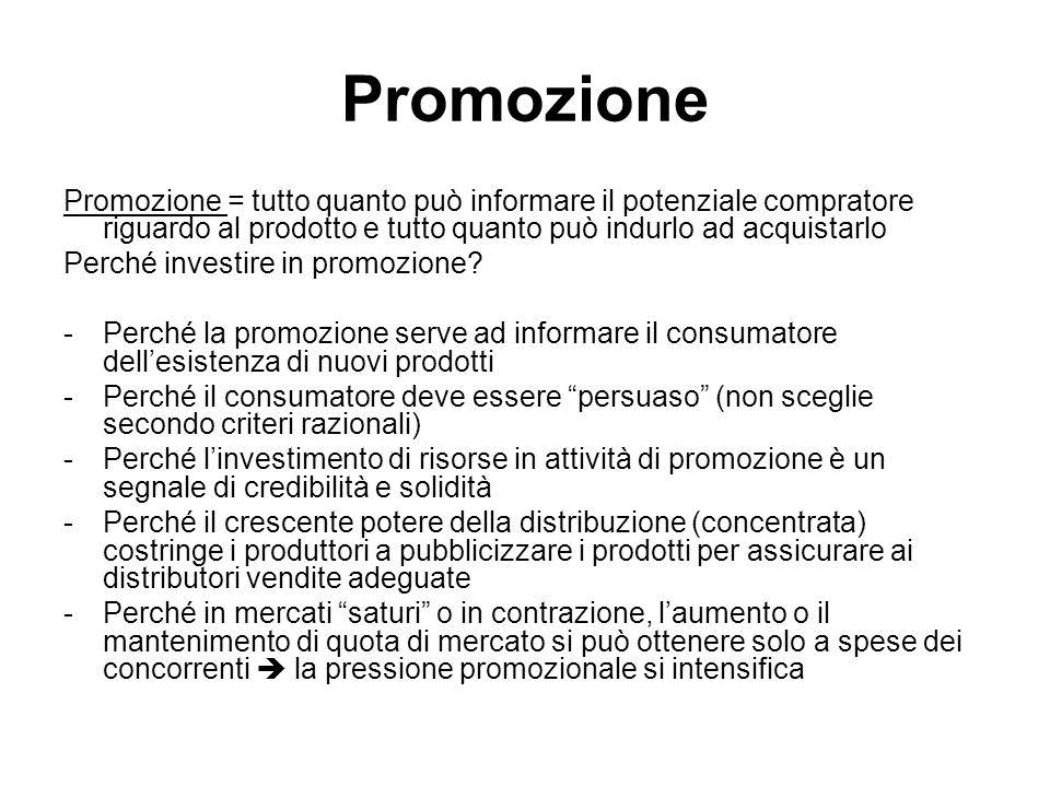 Promozione Promozione = tutto quanto può informare il potenziale compratore riguardo al prodotto e tutto quanto può indurlo ad acquistarlo Perché investire in promozione.