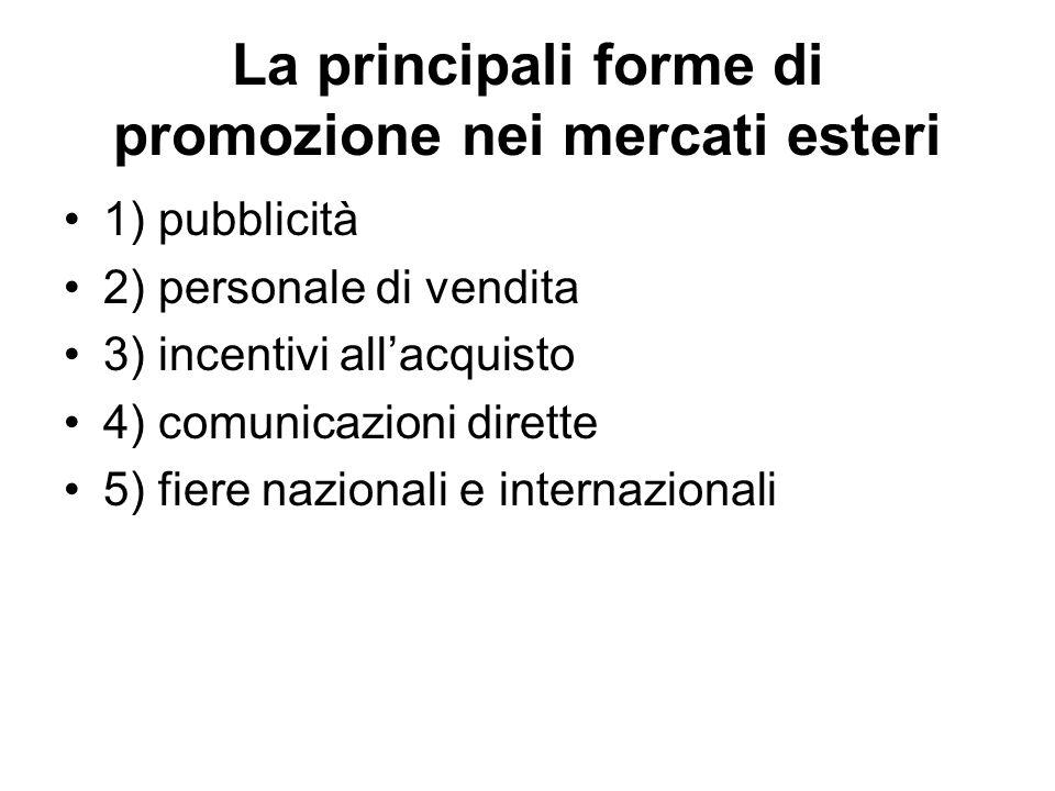 La principali forme di promozione nei mercati esteri 1) pubblicità 2) personale di vendita 3) incentivi all'acquisto 4) comunicazioni dirette 5) fiere nazionali e internazionali