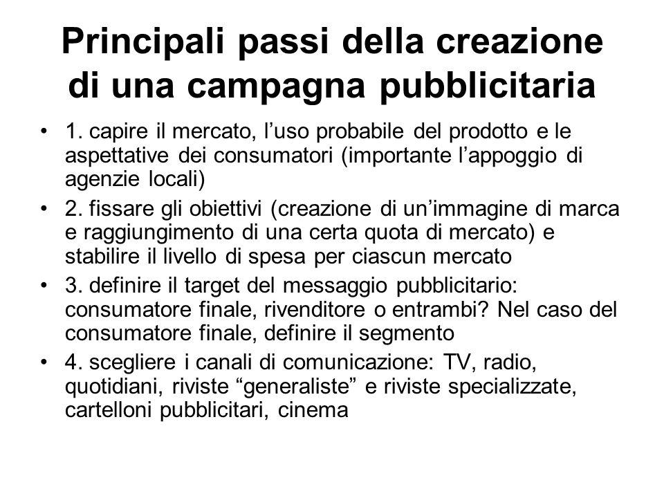 1. capire il mercato, l'uso probabile del prodotto e le aspettative dei consumatori (importante l'appoggio di agenzie locali) 2. fissare gli obiettivi