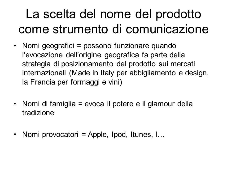La scelta del nome del prodotto come strumento di comunicazione Nomi geografici = possono funzionare quando l'evocazione dell'origine geografica fa parte della strategia di posizionamento del prodotto sui mercati internazionali (Made in Italy per abbigliamento e design, la Francia per formaggi e vini) Nomi di famiglia = evoca il potere e il glamour della tradizione Nomi provocatori = Apple, Ipod, Itunes, I…