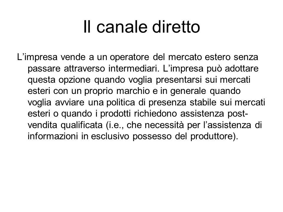 Il canale diretto L'impresa vende a un operatore del mercato estero senza passare attraverso intermediari.