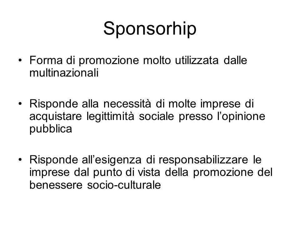 Sponsorhip Forma di promozione molto utilizzata dalle multinazionali Risponde alla necessità di molte imprese di acquistare legittimità sociale presso l'opinione pubblica Risponde all'esigenza di responsabilizzare le imprese dal punto di vista della promozione del benessere socio-culturale