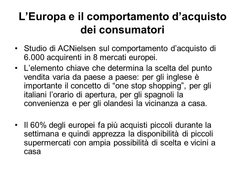 L'Europa e il comportamento d'acquisto dei consumatori Studio di ACNielsen sul comportamento d'acquisto di 6.000 acquirenti in 8 mercati europei.