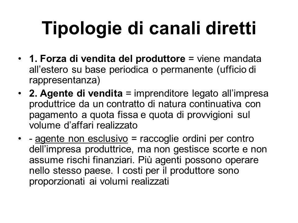 Tipologie di canali diretti 1.