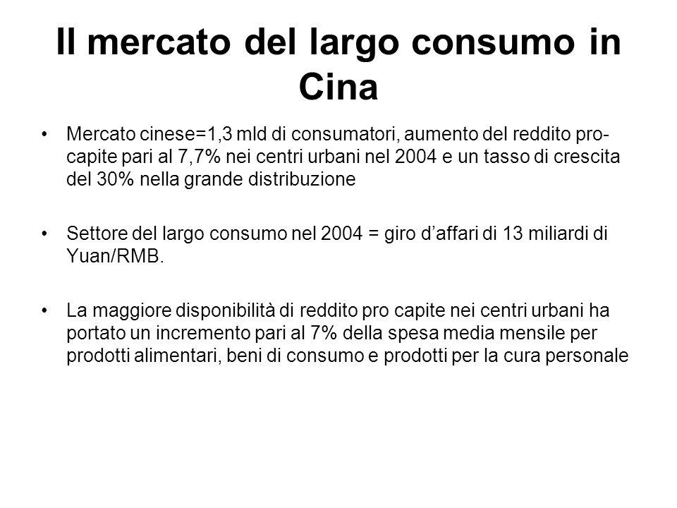Il mercato del largo consumo in Cina Mercato cinese=1,3 mld di consumatori, aumento del reddito pro- capite pari al 7,7% nei centri urbani nel 2004 e un tasso di crescita del 30% nella grande distribuzione Settore del largo consumo nel 2004 = giro d'affari di 13 miliardi di Yuan/RMB.