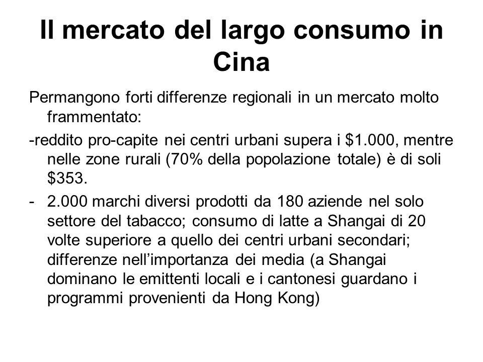 Permangono forti differenze regionali in un mercato molto frammentato: -reddito pro-capite nei centri urbani supera i $1.000, mentre nelle zone rurali (70% della popolazione totale) è di soli $353.