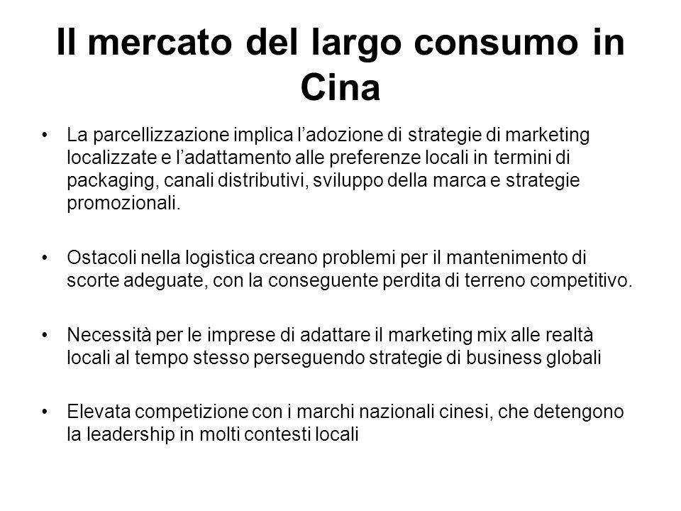 La parcellizzazione implica l'adozione di strategie di marketing localizzate e l'adattamento alle preferenze locali in termini di packaging, canali distributivi, sviluppo della marca e strategie promozionali.