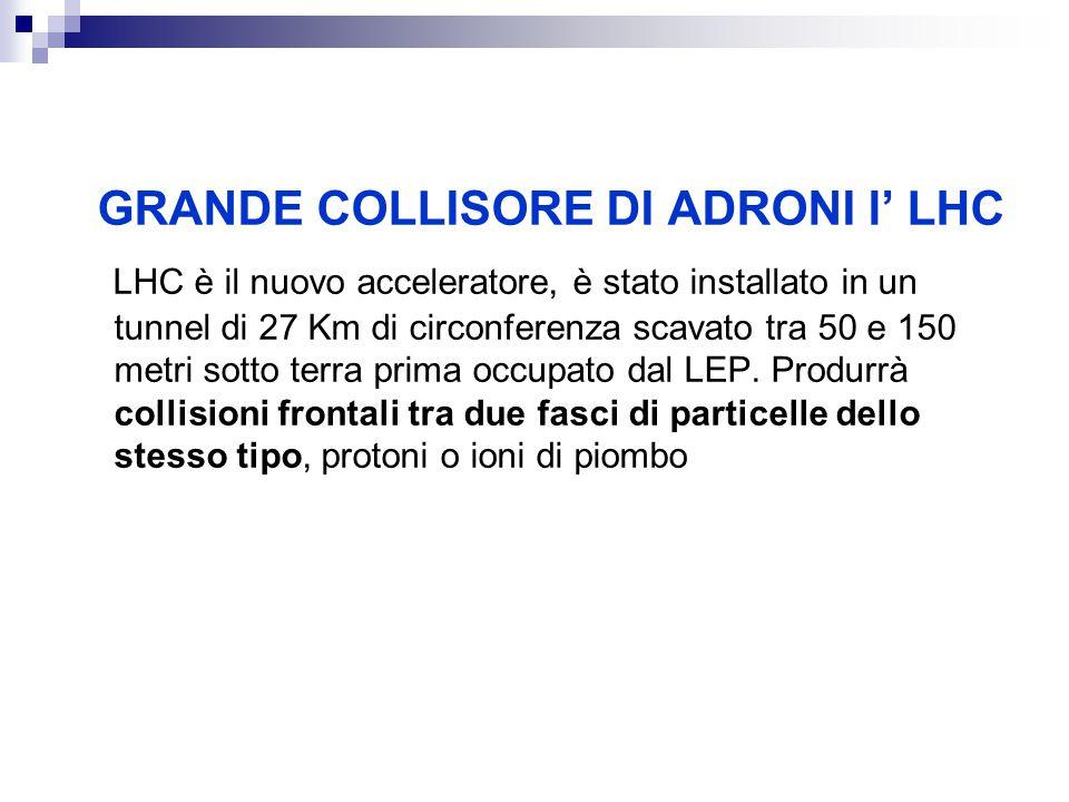 GRANDE COLLISORE DI ADRONI l' LHC LHC è il nuovo acceleratore, è stato installato in un tunnel di 27 Km di circonferenza scavato tra 50 e 150 metri so