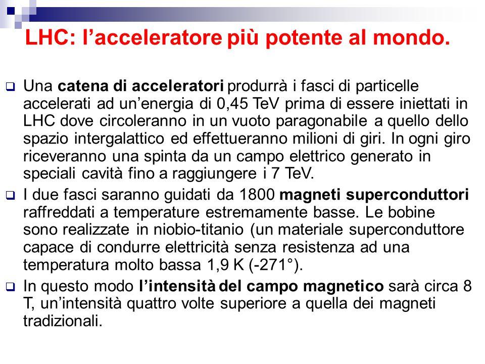 LHC: l'acceleratore più potente al mondo.  Una catena di acceleratori produrrà i fasci di particelle accelerati ad un'energia di 0,45 TeV prima di es