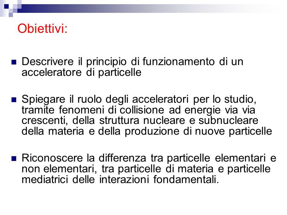 Obiettivi: Descrivere il principio di funzionamento di un acceleratore di particelle Spiegare il ruolo degli acceleratori per lo studio, tramite fenom