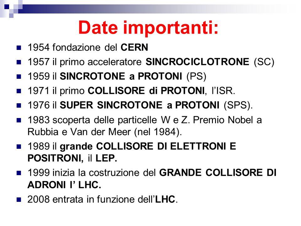 Date importanti: 1954 fondazione del CERN 1957 il primo acceleratore SINCROCICLOTRONE (SC) 1959 il SINCROTONE a PROTONI (PS) 1971 il primo COLLISORE d