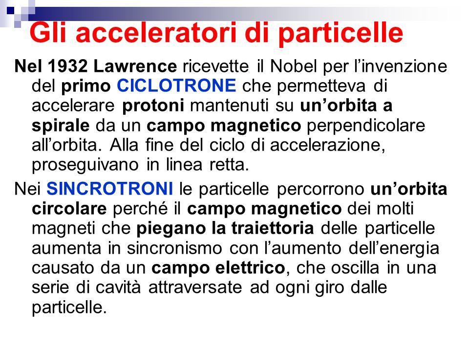 Gli acceleratori di particelle Nel 1932 Lawrence ricevette il Nobel per l'invenzione del primo CICLOTRONE che permetteva di accelerare protoni mantenu