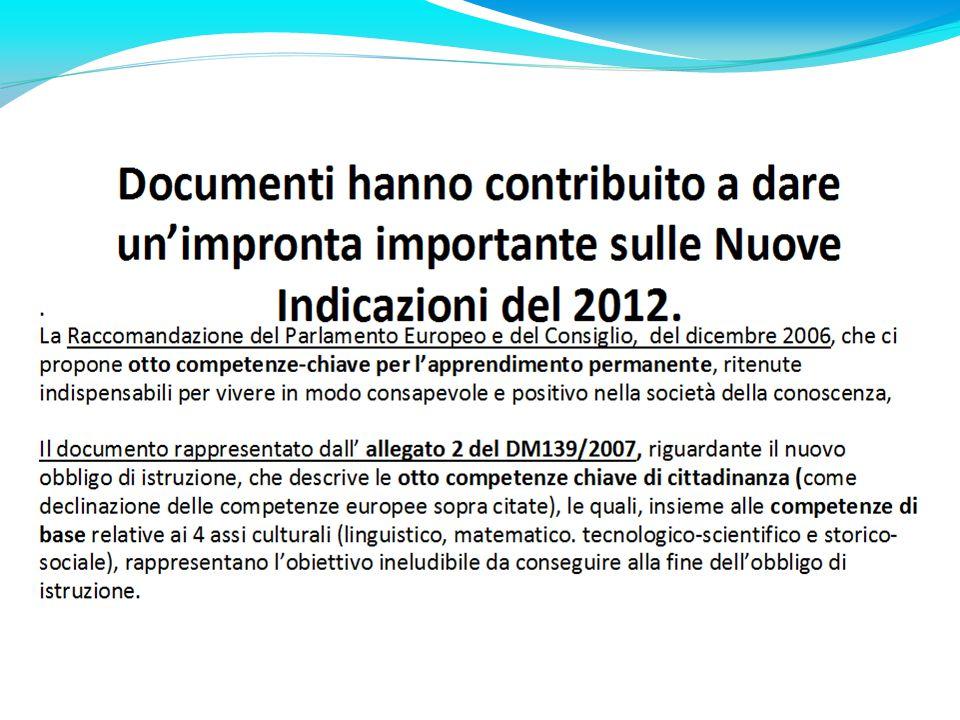 COMPETENZE DI CITTADINANZA (ITALIA) IMPARARE AD IMPARARE PROGETTARE COMUNICARE COLLABORARE E PARTECIPARE AGIRE IN MODO AUTONOMO E RESPONSABILE RISOLVERE I PROBLEMI INDIVIDUARE COLLEGAMENTI E RELAZIONI ACQUISIRE E INTERPRETARE INFORMAZIONI;