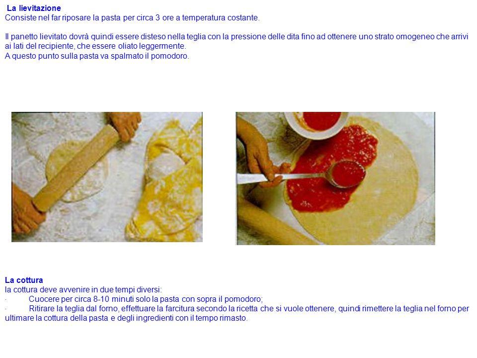 La lievitazione Consiste nel far riposare la pasta per circa 3 ore a temperatura costante. Il panetto lievitato dovrà quindi essere disteso nella tegl