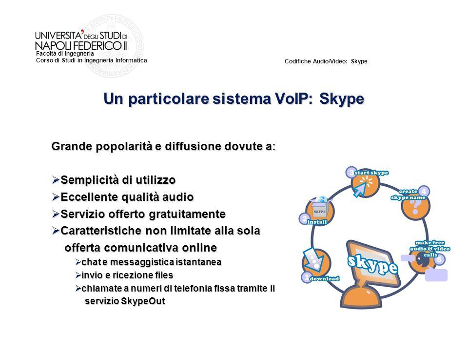 Codifiche Audio/Video: Skype Facoltà di Ingegneria Corso di Studi in Ingegneria Informatica Grande popolarità e diffusione dovute a:  Semplicità di utilizzo  Eccellente qualità audio  Servizio offerto gratuitamente  Caratteristiche non limitate alla sola offerta comunicativa online offerta comunicativa online  chat e messaggistica istantanea  invio e ricezione files  chiamate a numeri di telefonia fissa tramite il servizio SkypeOut servizio SkypeOut Un particolare sistema VoIP: Skype